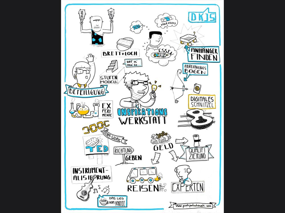 Graphic recording in Stendal by Piotr Paluchowski for OpenIon and DKJS