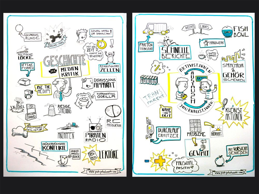 Visual recording for ibp in Berlin by Piotr Paluchowski
